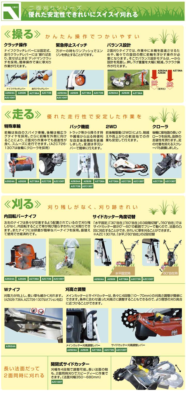 自走あぜ草刈機 AZ736Aの特徴